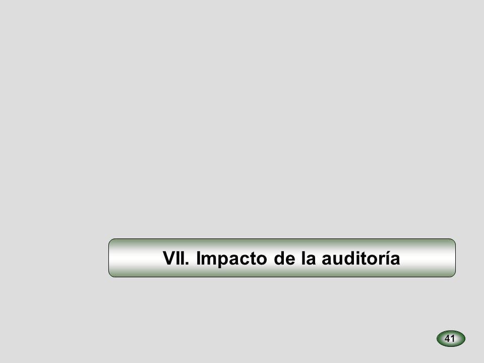 41 VII. Impacto de la auditoría