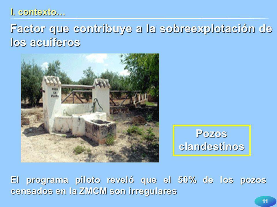 11 I. contexto… Factor que contribuye a la sobreexplotación de los acuíferos El programa piloto reveló que el 50% de los pozos censados en la ZMCM son