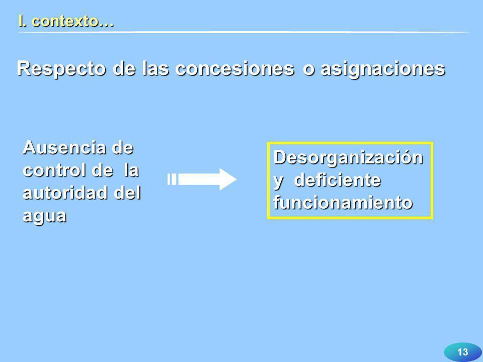 13 Respecto de las concesiones o asignaciones I. contexto… Ausencia de control de la autoridad del agua Desorganización y deficiente funcionamiento