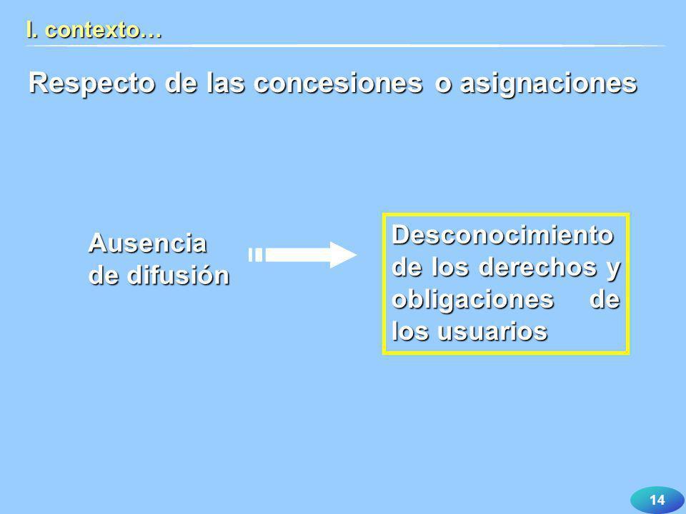 14 I. contexto… Desconocimiento de los derechos y obligaciones de los usuarios Ausencia de difusión Respecto de las concesiones o asignaciones