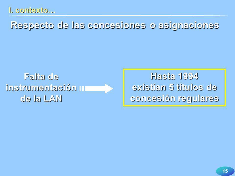 15 I. contexto… Hasta 1994 existían 5 títulos de concesión regulares Falta de instrumentación de la LAN Respecto de las concesiones o asignaciones
