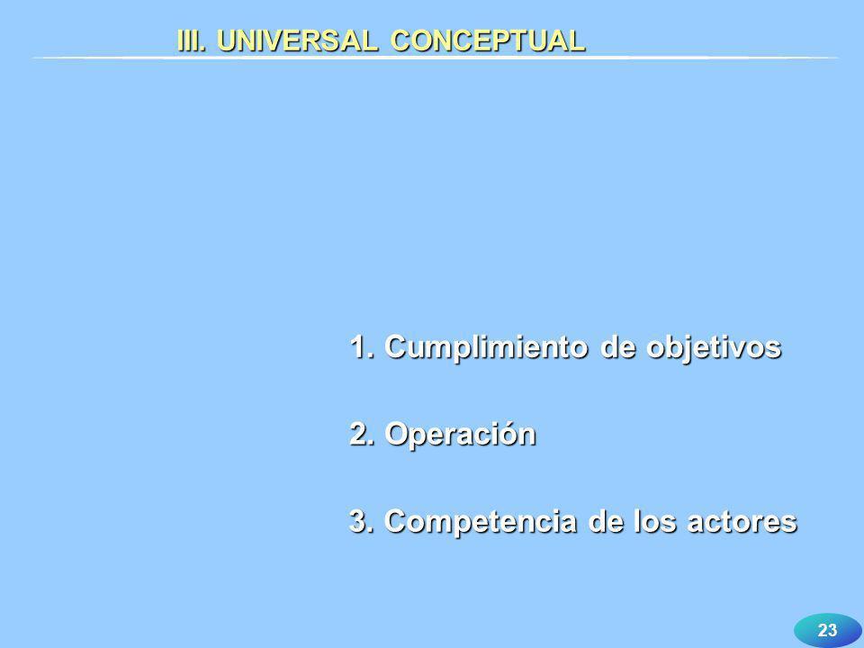 23 III. UNIVERSAL CONCEPTUAL 1. Cumplimiento de objetivos 2. Operación 3. Competencia de los actores