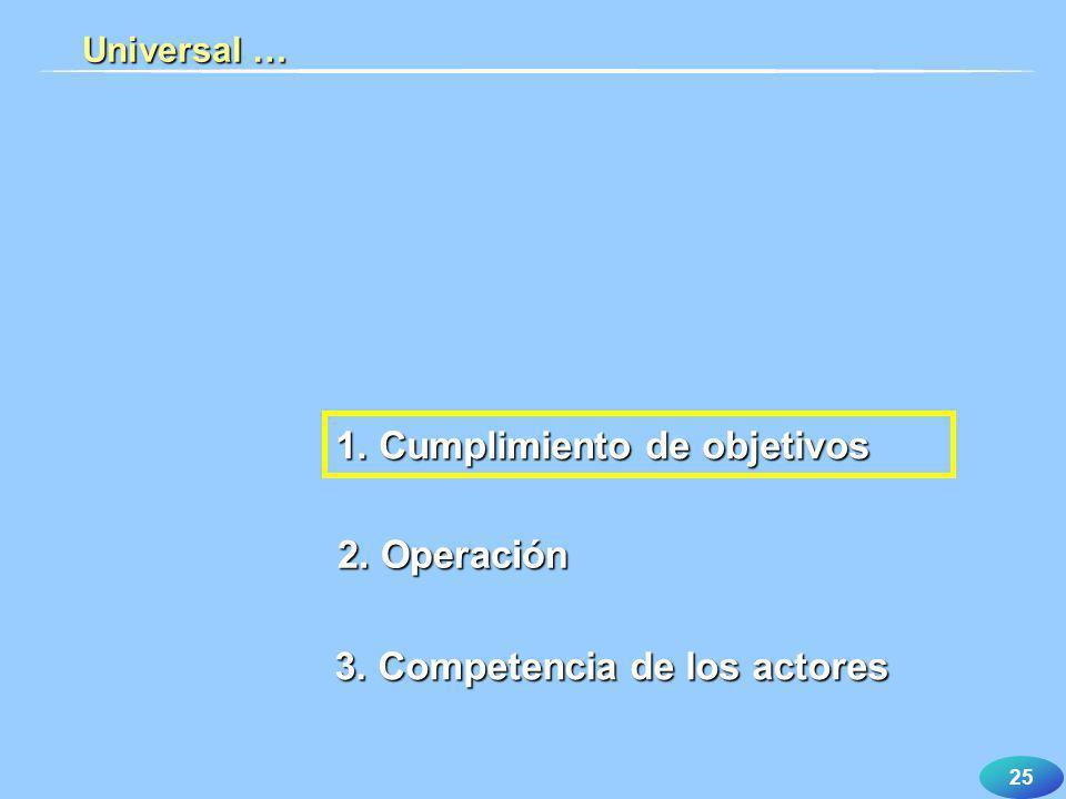 25 Universal … 1. Cumplimiento de objetivos 2. Operación 3. Competencia de los actores