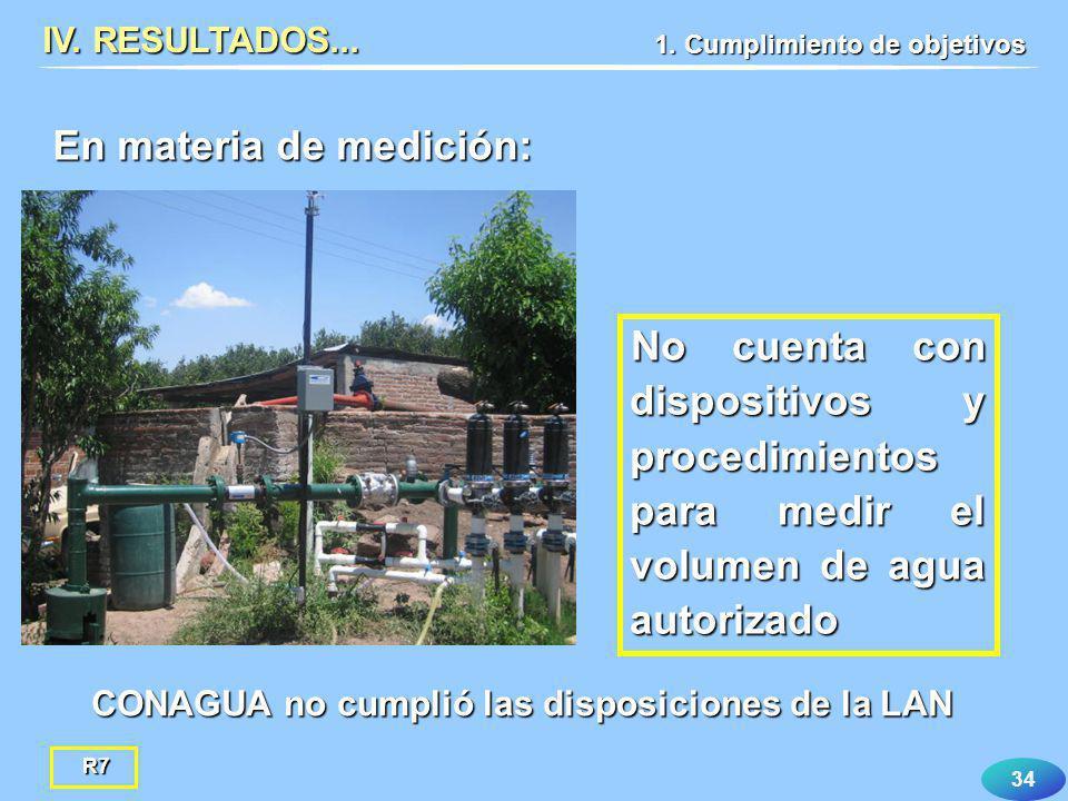 34 IV. RESULTADOS... CONAGUA no cumplió las disposiciones de la LAN En materia de medición: 1. Cumplimiento de objetivos R7 No cuenta con dispositivos