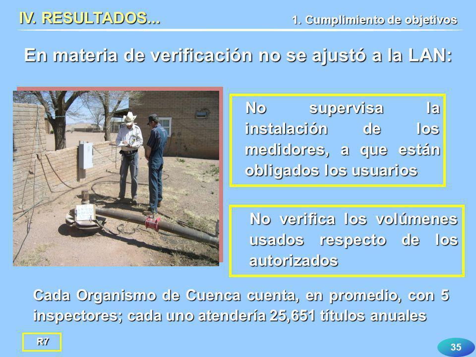 35 IV. RESULTADOS... No verifica los volúmenes usados respecto de los autorizados Cada Organismo de Cuenca cuenta, en promedio, con 5 inspectores; cad