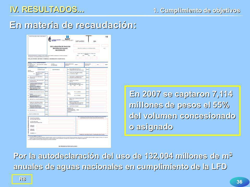 36 IV. RESULTADOS... En 2007 se captaron 7,114 millones de pesos el 55% del volumen concesionado o asignado Por la autodeclaración del uso de 132,004