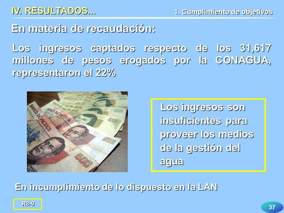 37 IV. RESULTADOS... Los ingresos son insuficientes para proveer los medios de la gestión del agua En incumplimiento de lo dispuesto en la LAN En mate