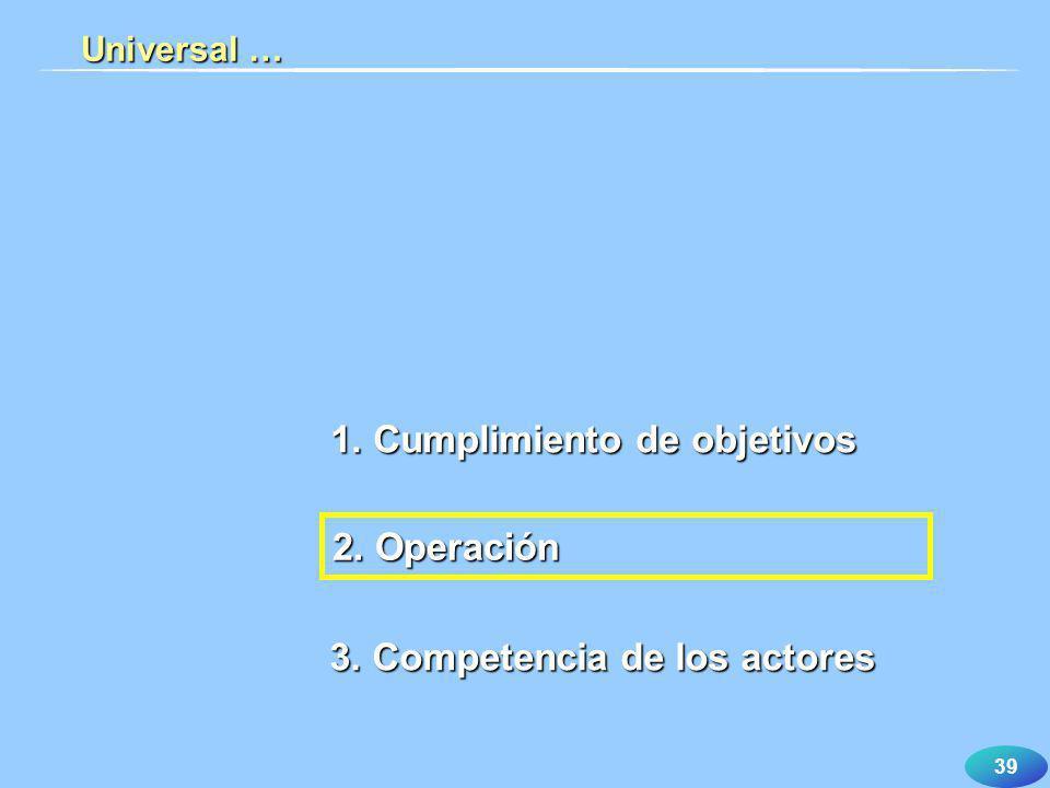39 Universal … 1. Cumplimiento de objetivos 2. Operación 3. Competencia de los actores