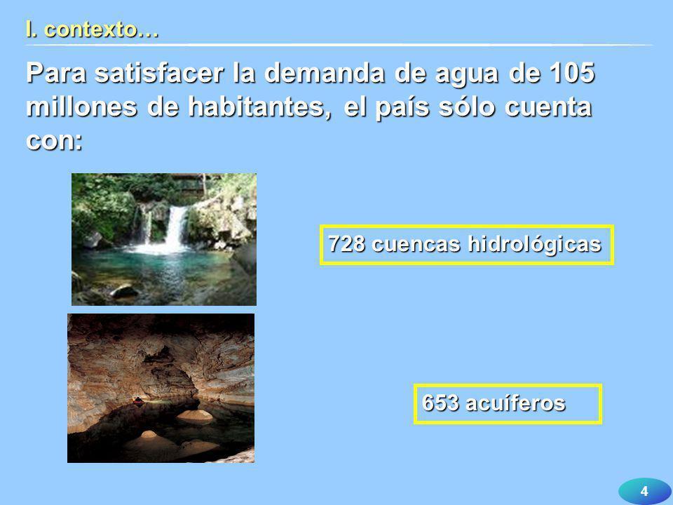 4 Para satisfacer la demanda de agua de 105 millones de habitantes, el país sólo cuenta con: I. contexto… 728 cuencas hidrológicas 653 acuíferos