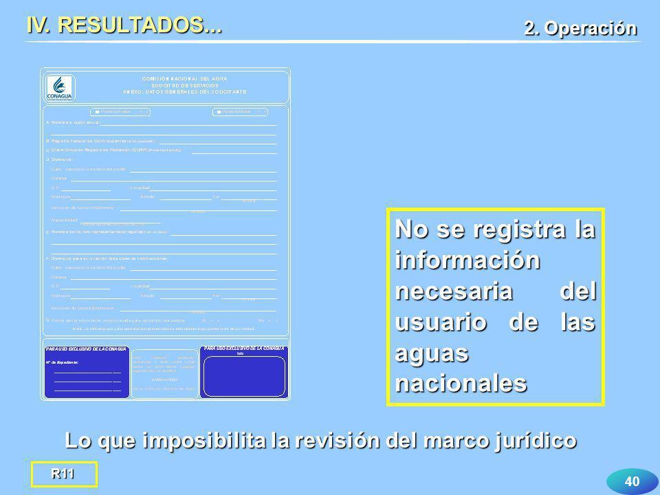 40 IV. RESULTADOS... 2. Operación No se registra la información necesaria del usuario de las aguas nacionales Lo que imposibilita la revisión del marc