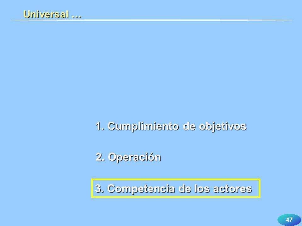 47 Universal … 1. Cumplimiento de objetivos 2. Operación 3. Competencia de los actores