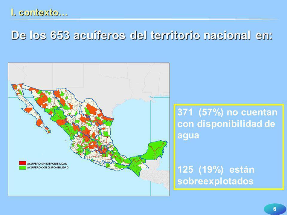 6 De los 653 acuíferos del territorio nacional en: I. contexto… 371 (57%) no cuentan con disponibilidad de agua 125 (19%) están sobreexplotados