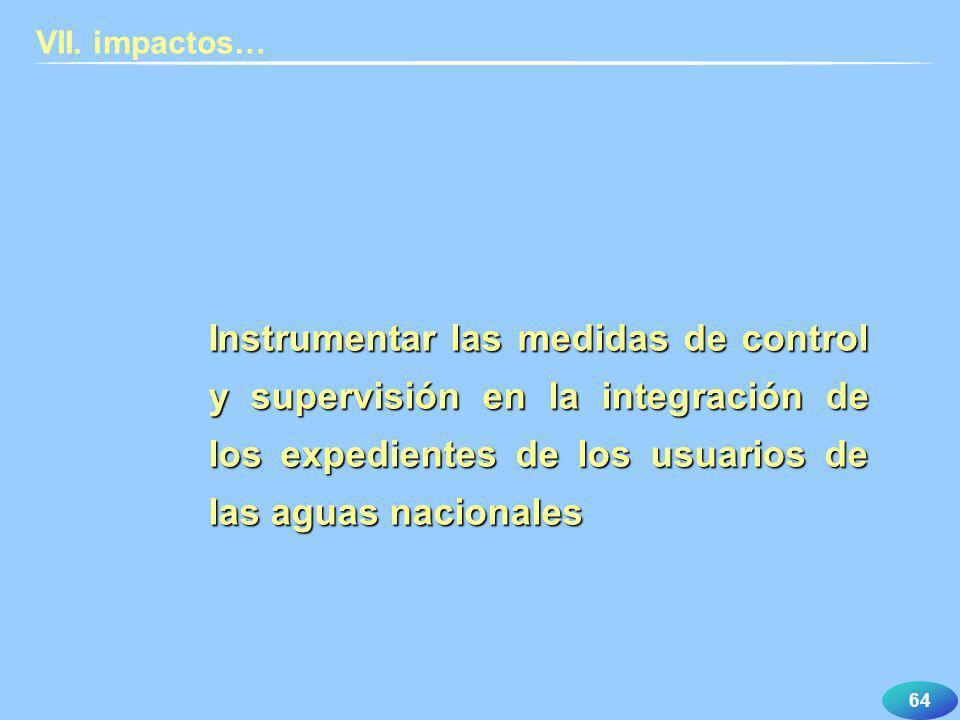 64 VII. impactos… Instrumentar las medidas de control y supervisión en la integración de los expedientes de los usuarios de las aguas nacionales