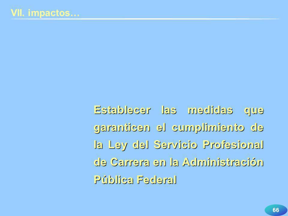 66 VII. impactos… Establecer las medidas que garanticen el cumplimiento de la Ley del Servicio Profesional de Carrera en la Administración Pública Fed