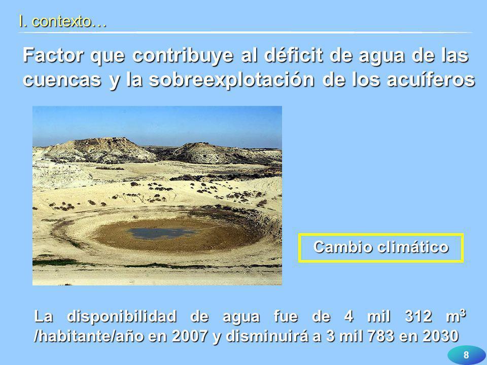 8 Factor que contribuye al déficit de agua de las cuencas y la sobreexplotación de los acuíferos I. contexto… La disponibilidad de agua fue de 4 mil 3
