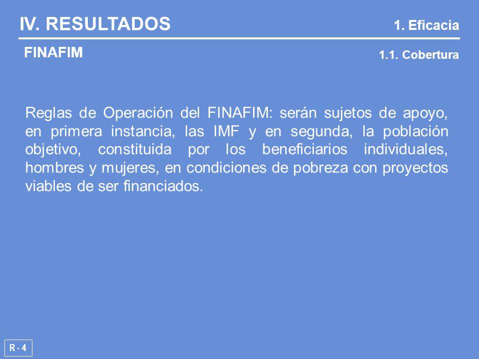R - 4 FINAFIM IV. RESULTADOS 1. Eficacia 1.1.