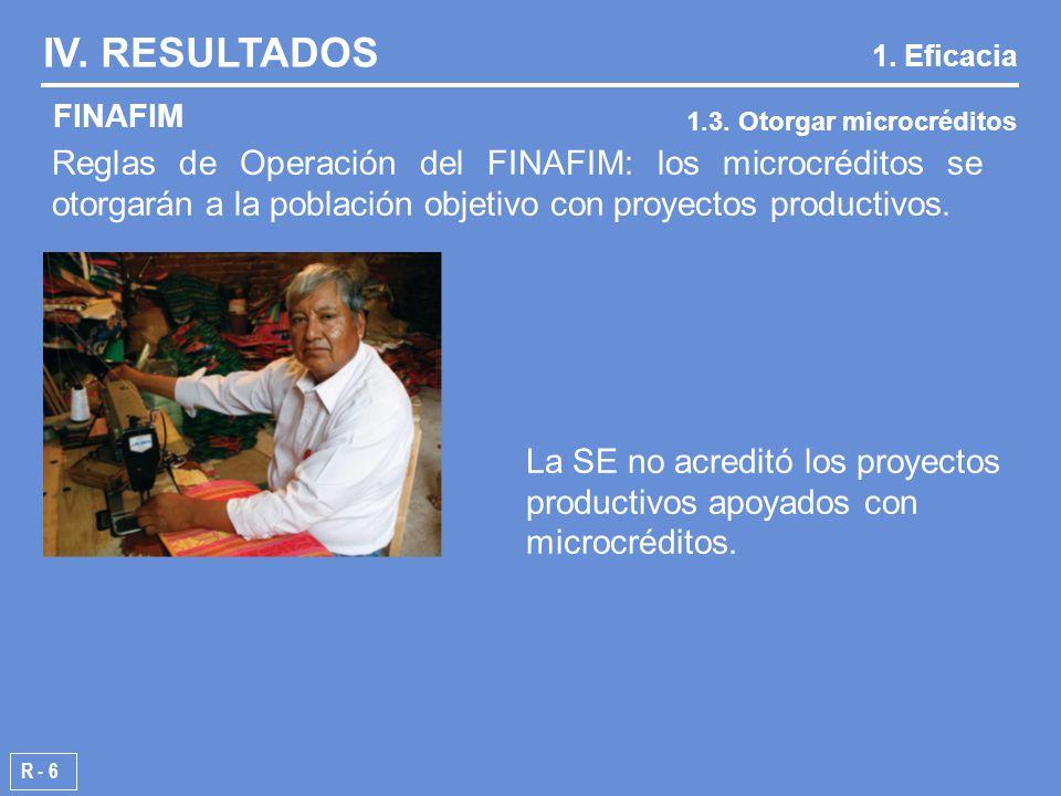 R - 6 FINAFIM IV. RESULTADOS 1.3. Otorgar microcréditos 1.