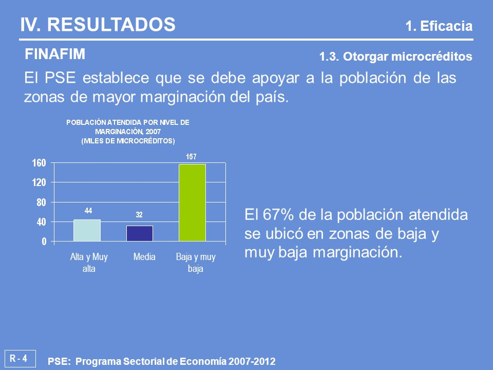 R - 4 PSE: Programa Sectorial de Economía 2007-2012 FINAFIM IV.