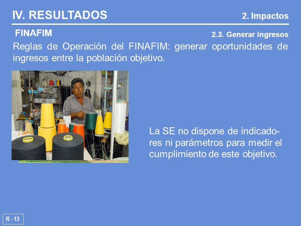 Reglas de Operación del FINAFIM: generar oportunidades de ingresos entre la población objetivo.