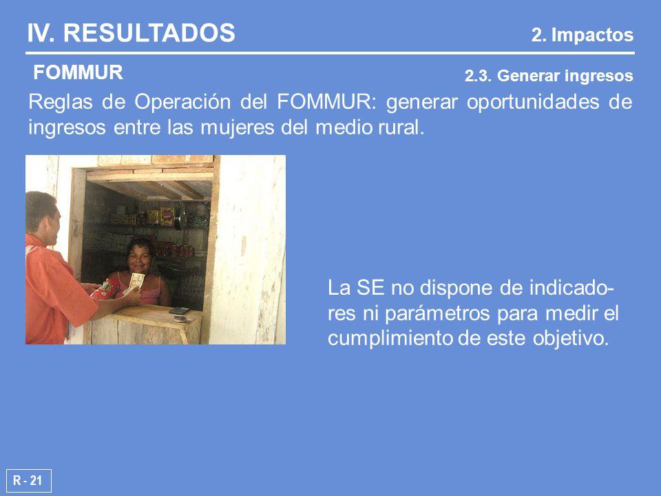 Reglas de Operación del FOMMUR: generar oportunidades de ingresos entre las mujeres del medio rural.