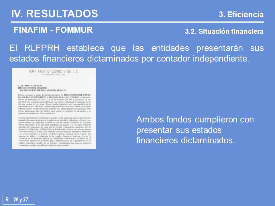 El RLFPRH establece que las entidades presentarán sus estados financieros dictaminados por contador independiente.
