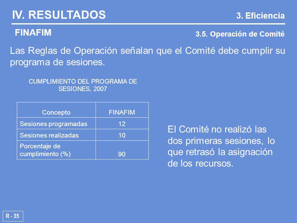 Las Reglas de Operación señalan que el Comité debe cumplir su programa de sesiones.