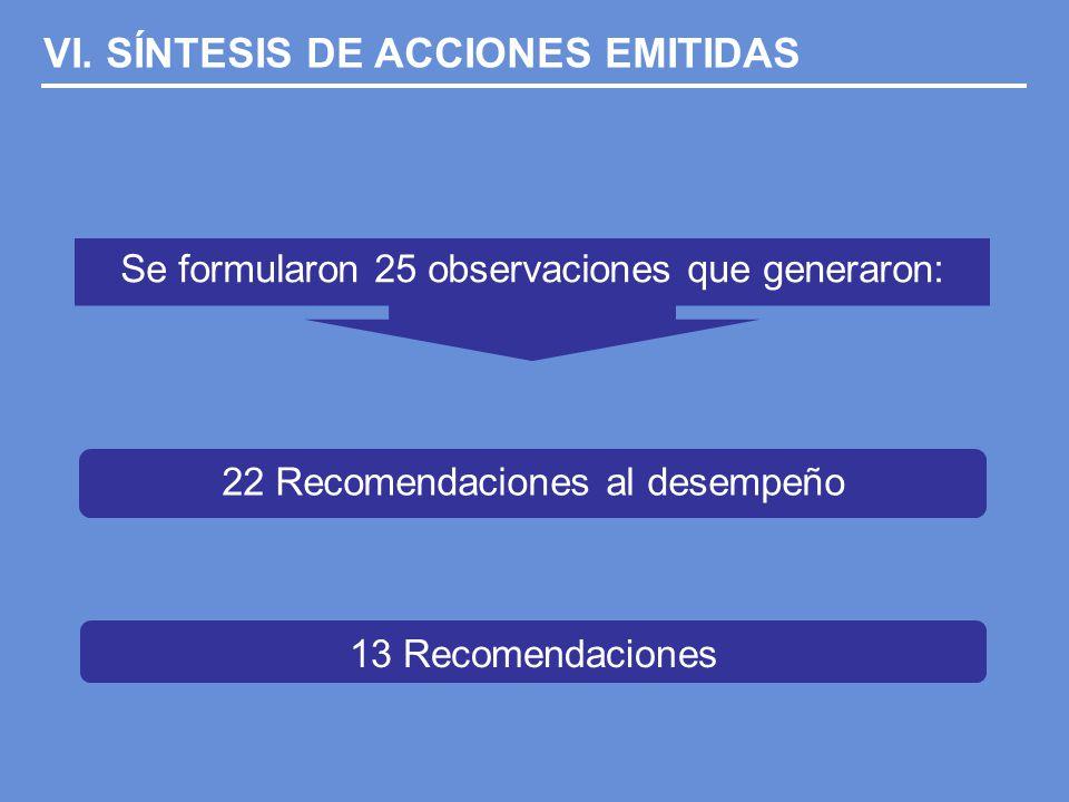 22 Recomendaciones al desempeño Se formularon 25 observaciones que generaron: 13 Recomendaciones VI.