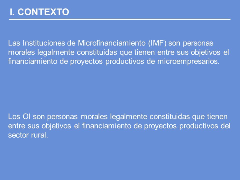 I. CONTEXTO Las Instituciones de Microfinanciamiento (IMF) son personas morales legalmente constituidas que tienen entre sus objetivos el financiamien