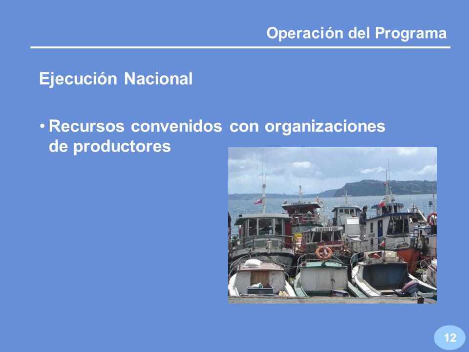 11 Ejecución Federalizada Distribución de recursos a entidades federati- vas mediante fórmula de distribución Operación del Programa