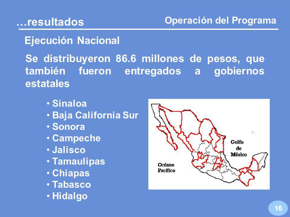 15 Ejecución Federalizada Mediante la Ejecución Federalizada se distribu- yeron 436.4 millones de pesos Operación del Programa Sonora 12.9% Sinaloa 11.0% Tabasco 8.4% Campeche 7.2 % Veracruz 6.7% …resultados