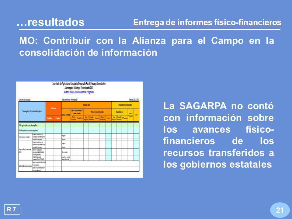 Elevar el nivel de vida de los productores R 5 La CONAPESCA no contó con información para evaluar su desempeño en el cumplimiento de su objetivo 20 …resultados RO: Elevar el nivel de vida de los productores, sus familias y las comunidades pesqueras y acuícolas del país