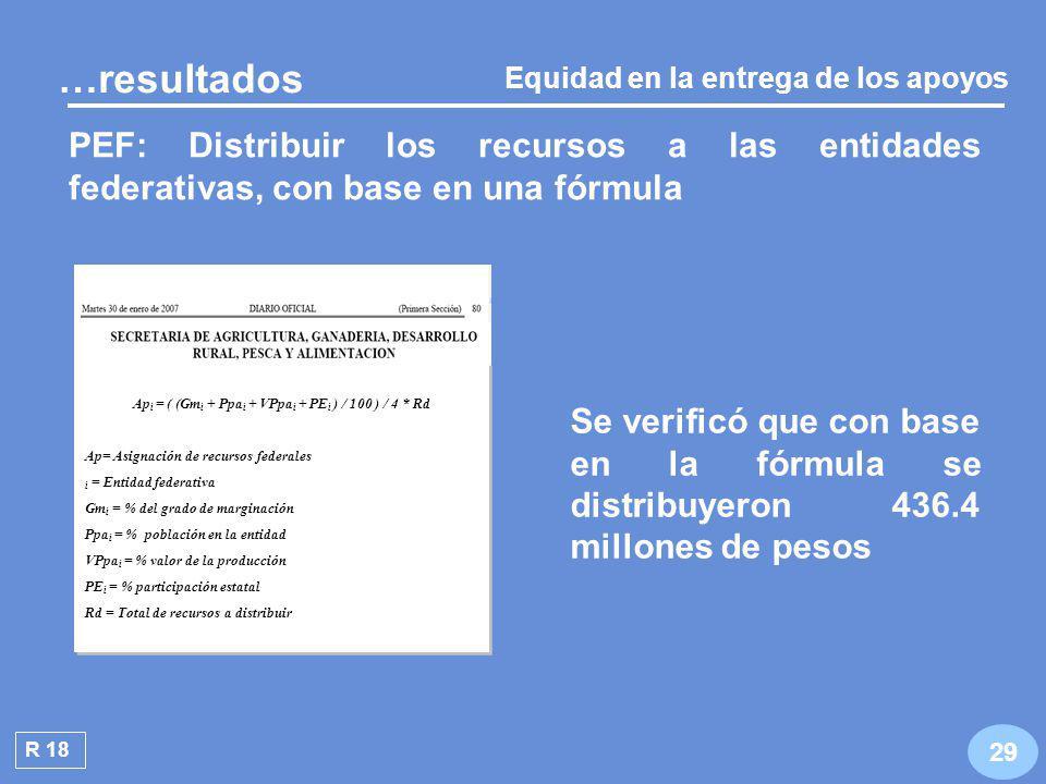 Objetividad en la entrega de los apoyos La CONAPESCA tiene identificada su población objetivo: 279,049 personas.