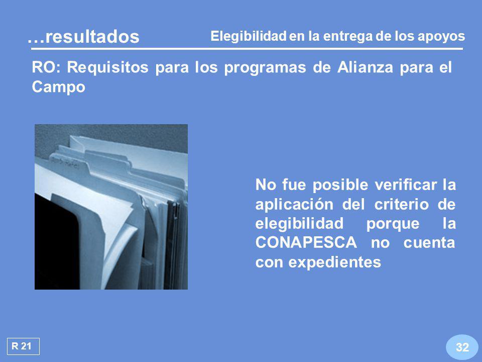 R 20 Sólo seis delegacio- nes estatales de la SAGARPA publicaron la convocatoria con leyenda.