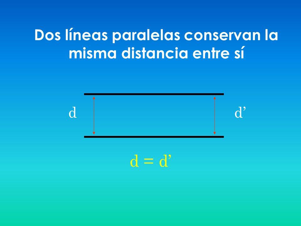 Dos líneas paralelas conservan la misma distancia entre sí dd d = d