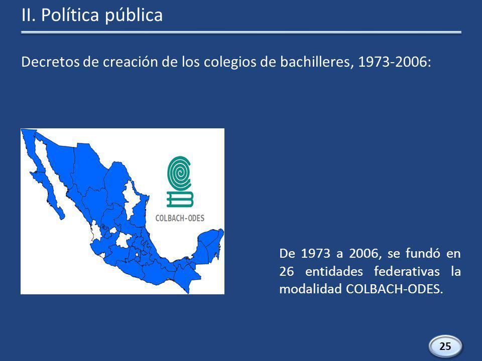 25 De 1973 a 2006, se fundó en 26 entidades federativas la modalidad COLBACH-ODES.