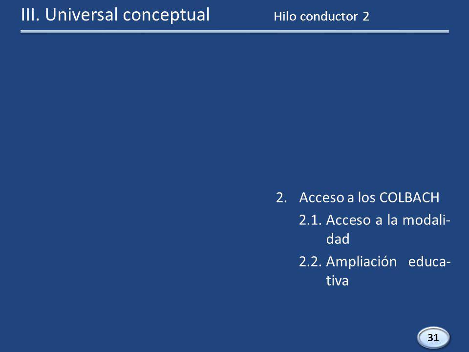 31 2.Acceso a los COLBACH 2.1. Acceso a la modali- dad 2.2.