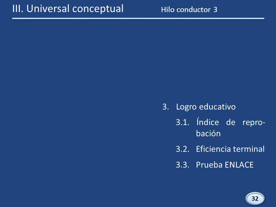 32 3.Logro educativo 3.1. Índice de repro- bación 3.2.