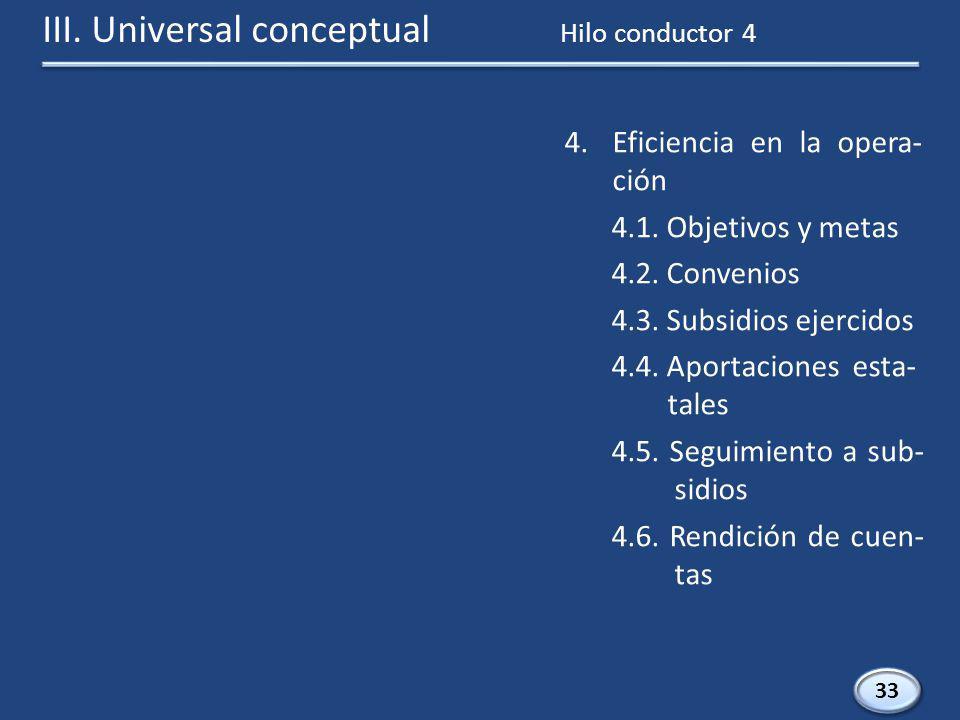 33 4.Eficiencia en la opera- ción 4.1. Objetivos y metas 4.2.