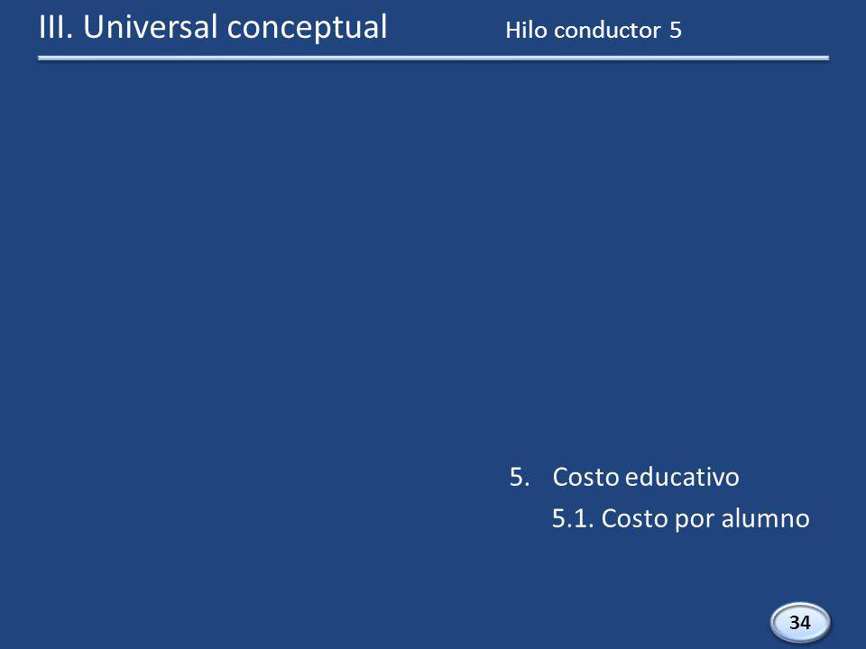 34 5.Costo educativo 5.1. Costo por alumno Hilo conductor 5 III. Universal conceptual