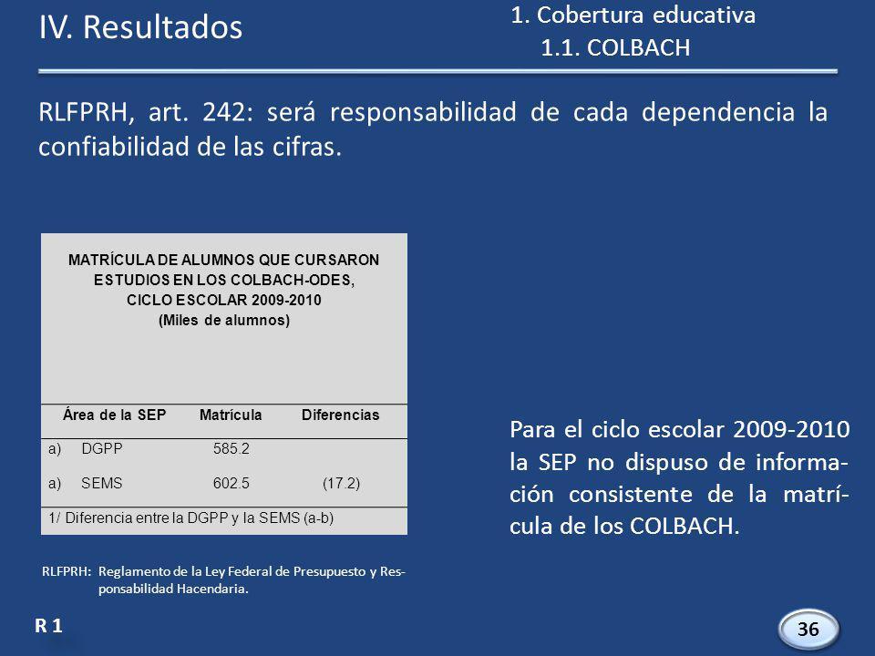 R 1 36 Para el ciclo escolar 2009-2010 la SEP no dispuso de informa- ción consistente de la matrí- cula de los COLBACH.