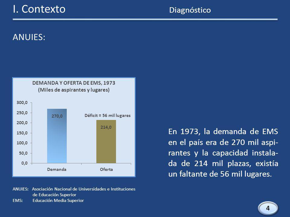 4 4 En 1973, la demanda de EMS en el país era de 270 mil aspi- rantes y la capacidad instala- da de 214 mil plazas, existía un faltante de 56 mil lugares.