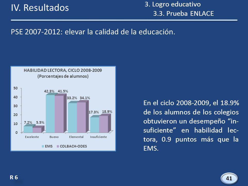PSE 2007-2012: elevar la calidad de la educación.