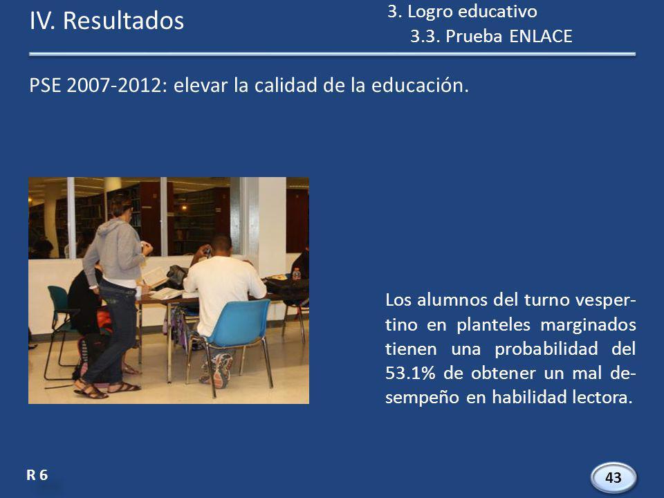 43 Los alumnos del turno vesper- tino en planteles marginados tienen una probabilidad del 53.1% de obtener un mal de- sempeño en habilidad lectora.