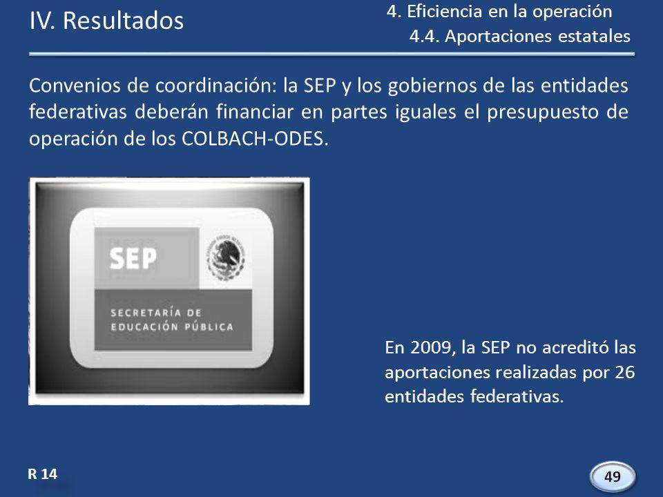 Convenios de coordinación: la SEP y los gobiernos de las entidades federativas deberán financiar en partes iguales el presupuesto de operación de los COLBACH-ODES.