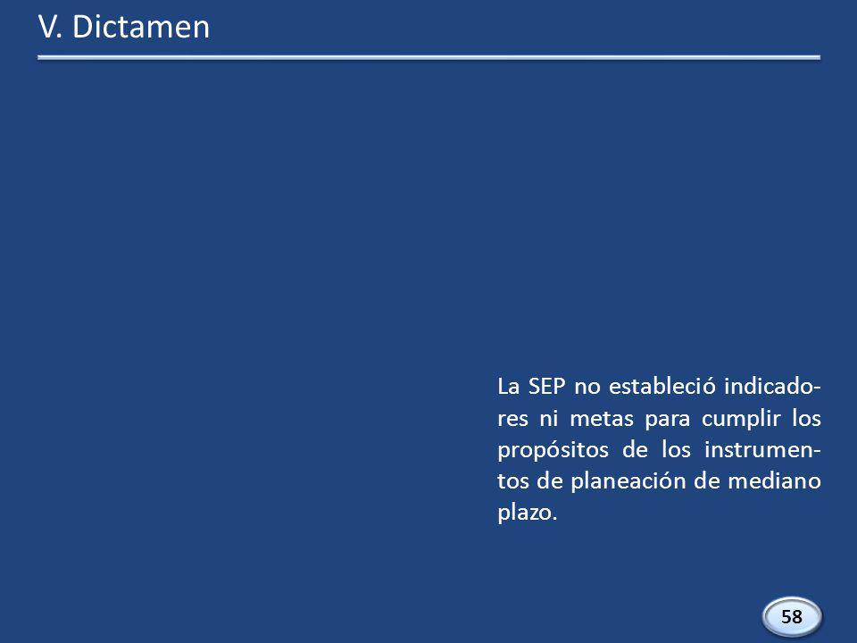 58 La SEP no estableció indicado- res ni metas para cumplir los propósitos de los instrumen- tos de planeación de mediano plazo.