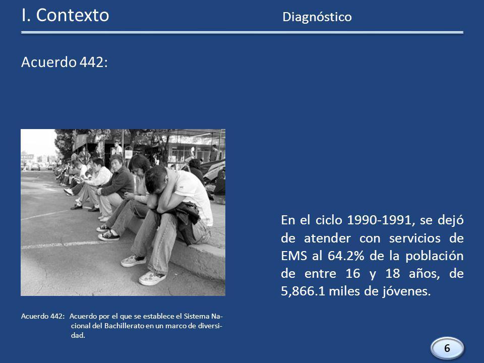 6 6 En el ciclo 1990-1991, se dejó de atender con servicios de EMS al 64.2% de la población de entre 16 y 18 años, de 5,866.1 miles de jóvenes.
