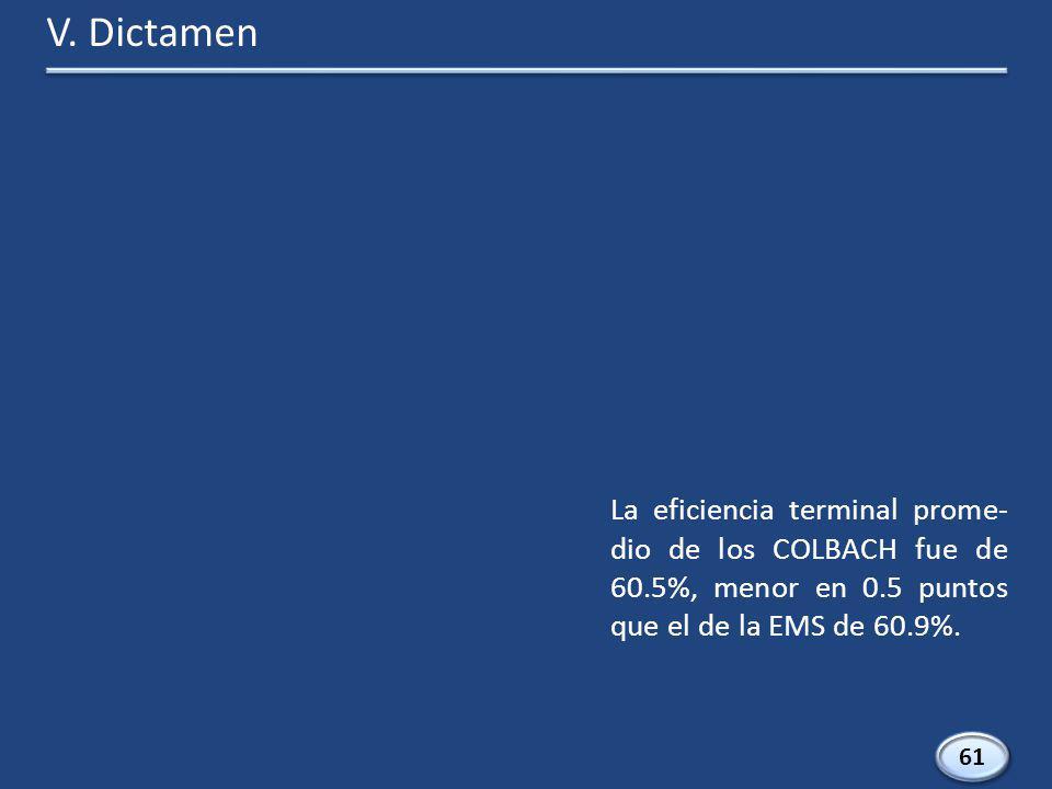 61 La eficiencia terminal prome- dio de los COLBACH fue de 60.5%, menor en 0.5 puntos que el de la EMS de 60.9%.