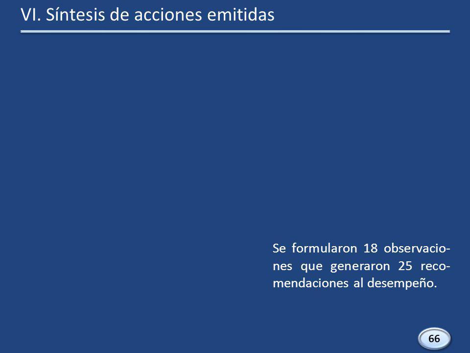 VI. Síntesis de acciones emitidas 66 Se formularon 18 observacio- nes que generaron 25 reco- mendaciones al desempeño.