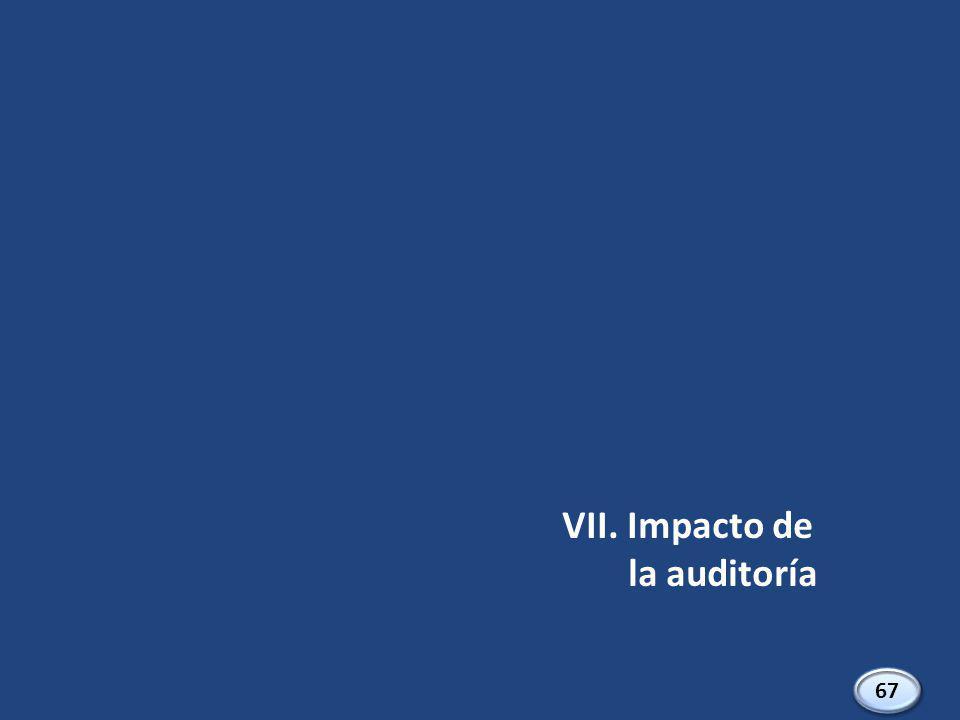 VII. Impacto de la auditoría 67