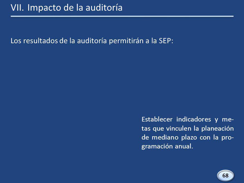 Los resultados de la auditoría permitirán a la SEP: VII.Impacto de la auditoría 68 Establecer indicadores y me- tas que vinculen la planeación de mediano plazo con la pro- gramación anual.